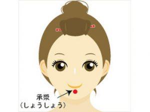 シワ・タルミ・小顔の改善にオススメのツボ☆
